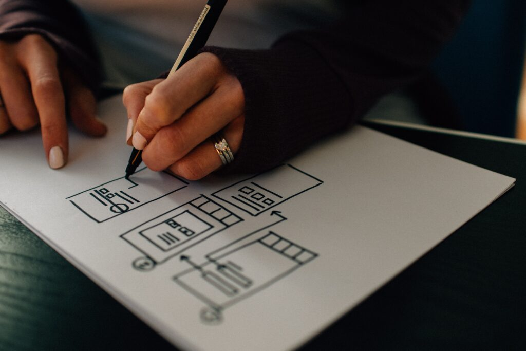 An Intro to UX Design
